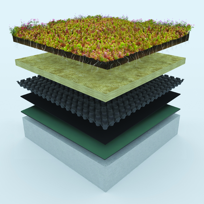 Urbanscape Green Roof System By Knauf Insulation Archello
