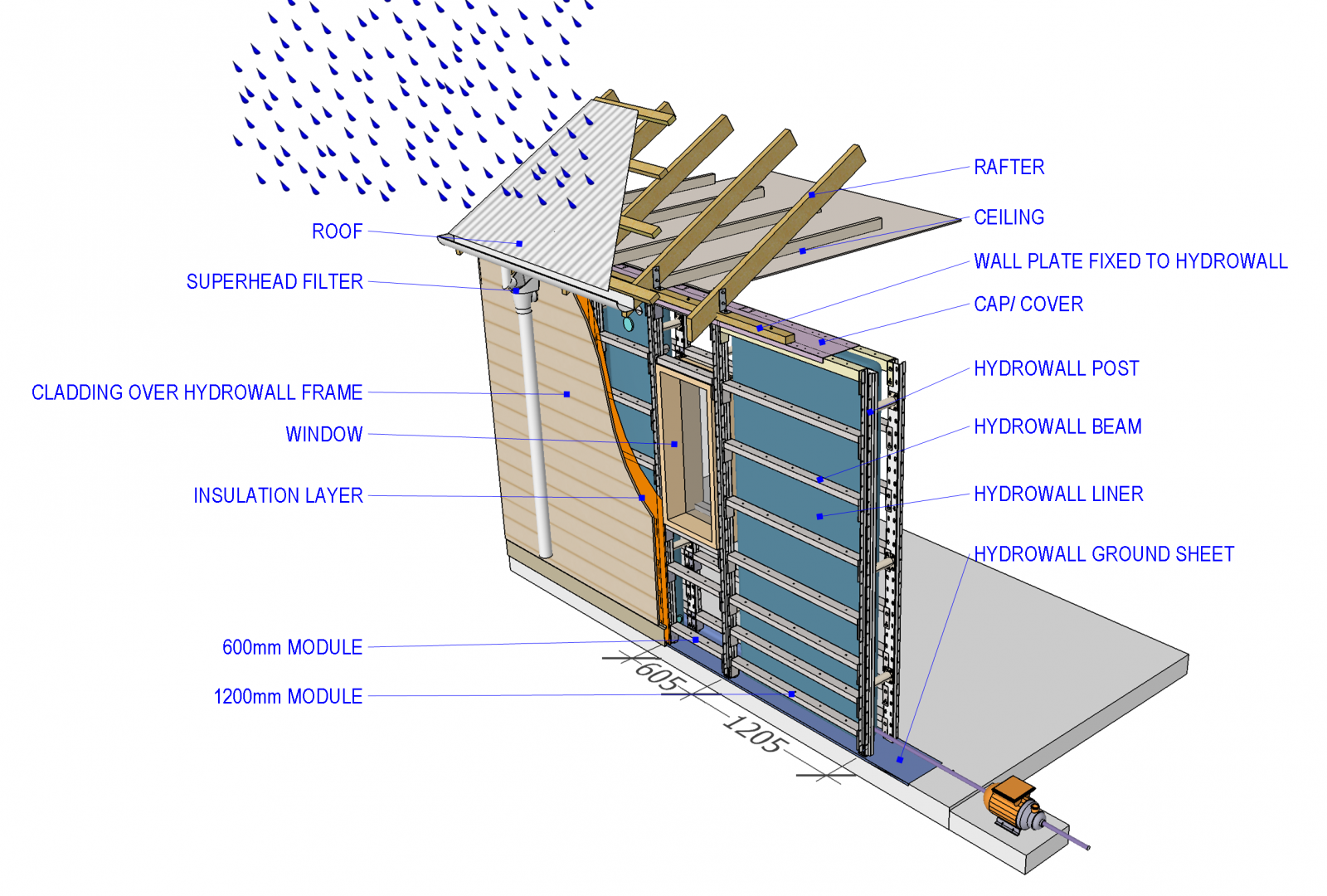 Superwall Structural Steel Framing Systems by Superwall Systems ...